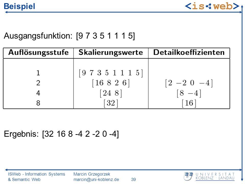 ISWeb - Information Systems & Semantic Web Marcin Grzegorzek marcin@uni-koblenz.de39 Beispiel Ausgangsfunktion: [9 7 3 5 1 1 1 5] Ergebnis: [32 16 8 -