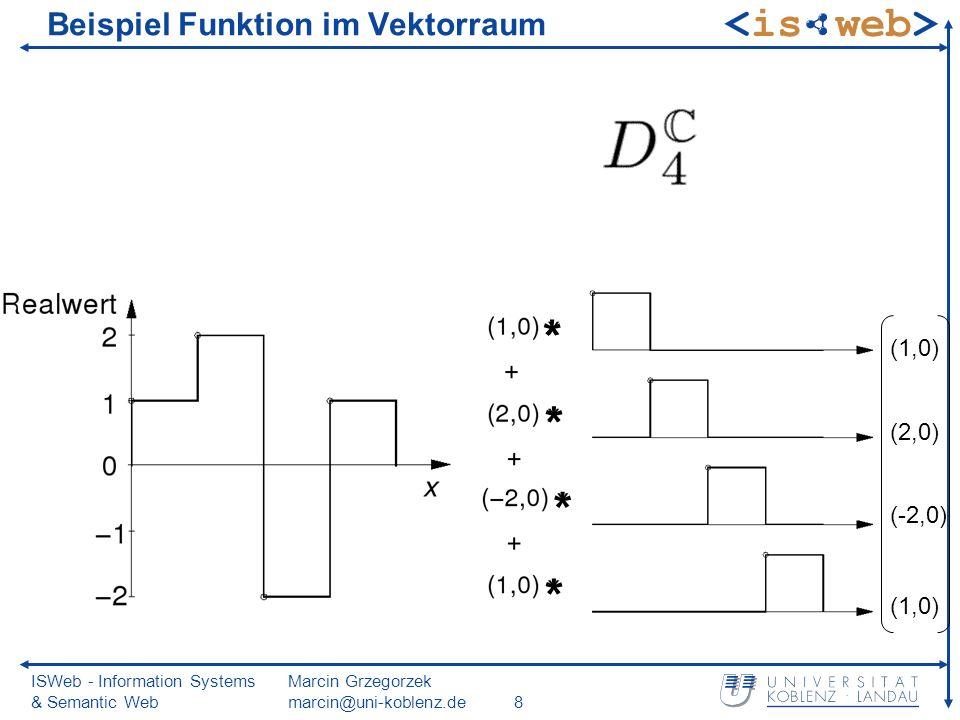 ISWeb - Information Systems & Semantic Web Marcin Grzegorzek marcin@uni-koblenz.de59 Wavelet-Transformation als Matrizenmultiplikation Funktionen und als Vektoren aus ist eine -Matrix, deren Zeilen den Wavelet-Basisvektoren entsprechen auf Grund (Orthonormalmatrix) gilt quadratischer Berechnungsaufwand