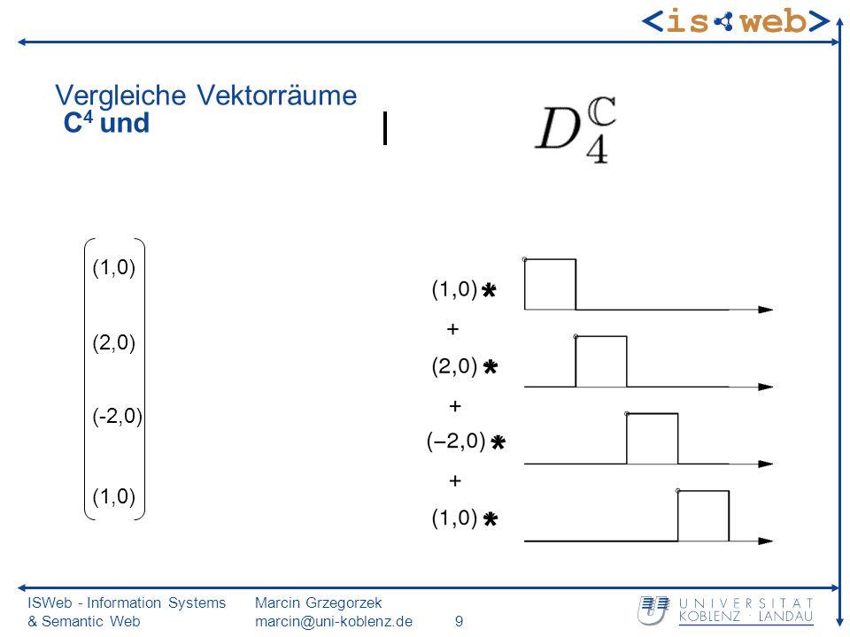 ISWeb - Information Systems & Semantic Web Marcin Grzegorzek marcin@uni-koblenz.de10 Orthogonale Vektoren in C 4 (1,0) (0,0) (2,0) (0,0) (-2,0) (0,0) (1,0) (0,0) (-2,0) (0,0) (1,0) =(0,0) * (0,0)+ (0,0) * (0,0) + (-2,0) * (0,0)+ (0,0) * (1,0) = (0,0) Inneres Produkt Erinnerung (a,b) = (a,-b)