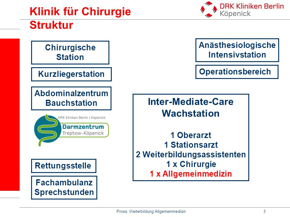 Pross, Weiterbildung Allgemeinmedizin3 Klinik für Chirurgie Struktur Inter-Mediate-Care Wachstation 1 Oberarzt 1 Stationsarzt 2 Weiterbildungsassisten