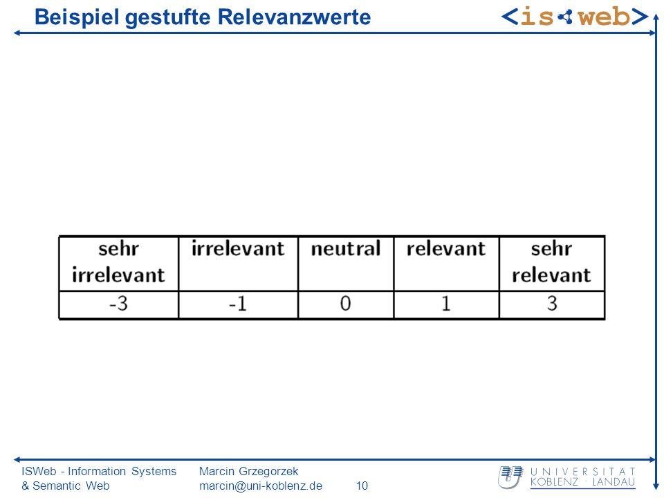 ISWeb - Information Systems & Semantic Web Marcin Grzegorzek marcin@uni-koblenz.de10 Beispiel gestufte Relevanzwerte