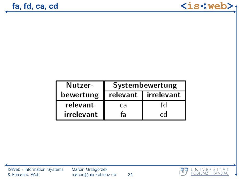 ISWeb - Information Systems & Semantic Web Marcin Grzegorzek marcin@uni-koblenz.de24 fa, fd, ca, cd