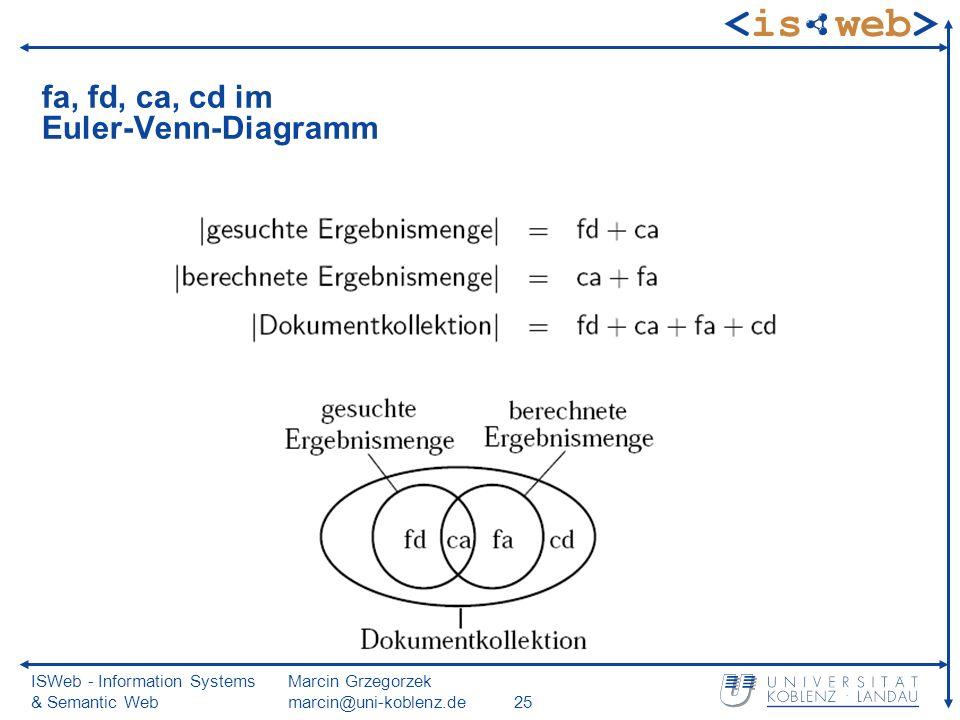 ISWeb - Information Systems & Semantic Web Marcin Grzegorzek marcin@uni-koblenz.de25 fa, fd, ca, cd im Euler-Venn-Diagramm