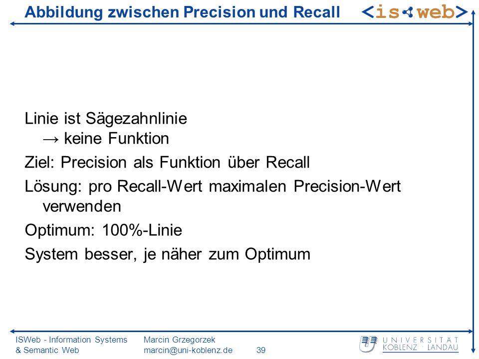 ISWeb - Information Systems & Semantic Web Marcin Grzegorzek marcin@uni-koblenz.de39 Abbildung zwischen Precision und Recall Linie ist Sägezahnlinie k