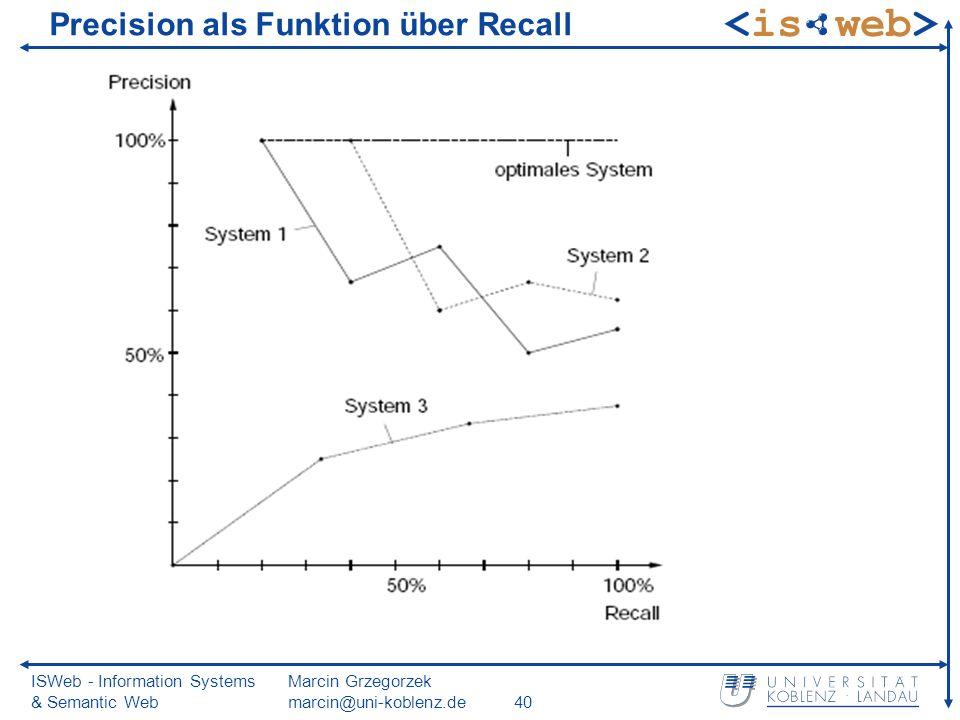 ISWeb - Information Systems & Semantic Web Marcin Grzegorzek marcin@uni-koblenz.de40 Precision als Funktion über Recall