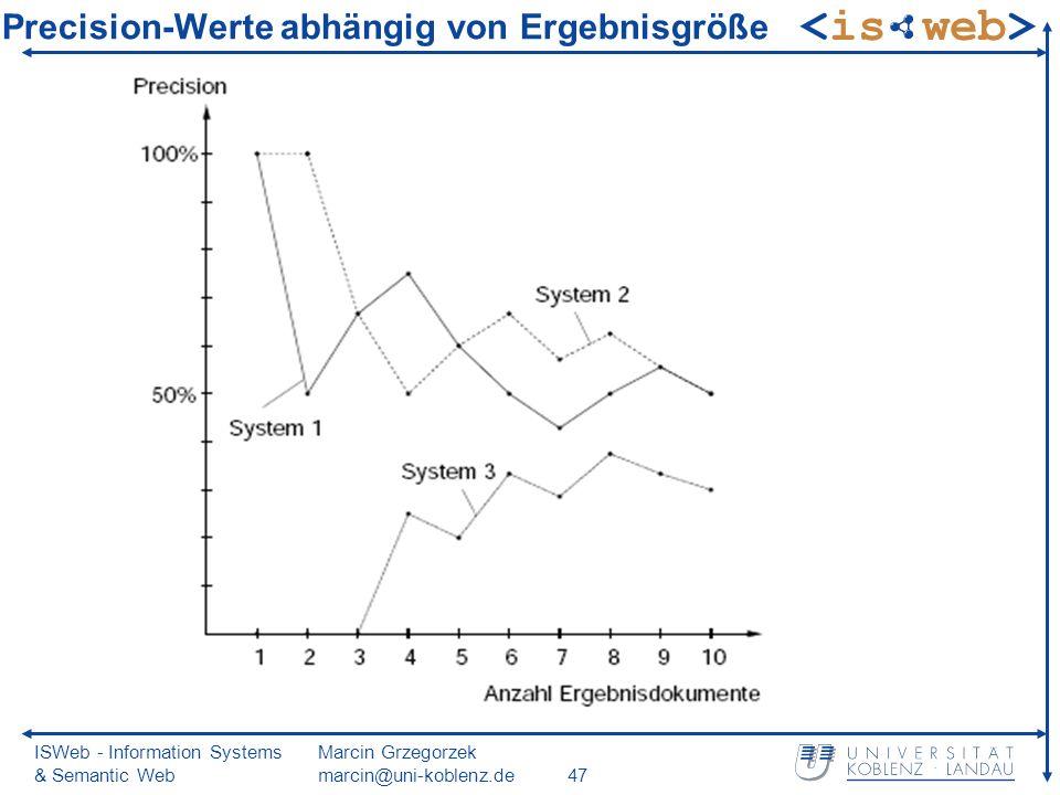 ISWeb - Information Systems & Semantic Web Marcin Grzegorzek marcin@uni-koblenz.de47 Precision-Werte abhängig von Ergebnisgröße