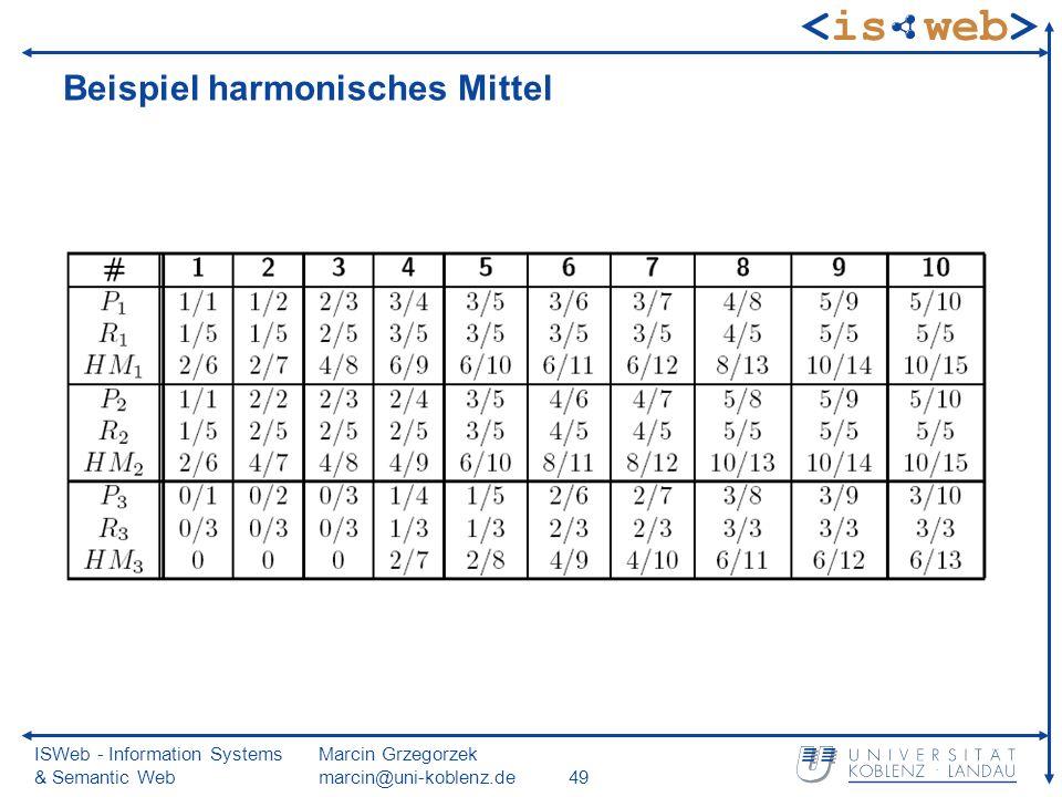 ISWeb - Information Systems & Semantic Web Marcin Grzegorzek marcin@uni-koblenz.de49 Beispiel harmonisches Mittel