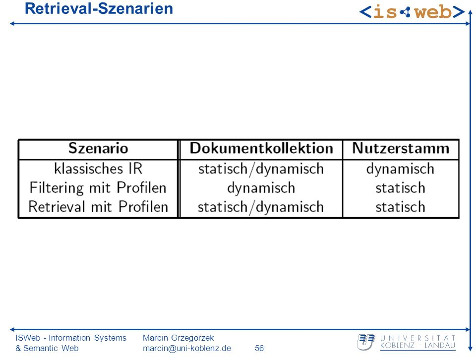 ISWeb - Information Systems & Semantic Web Marcin Grzegorzek marcin@uni-koblenz.de56 Retrieval-Szenarien