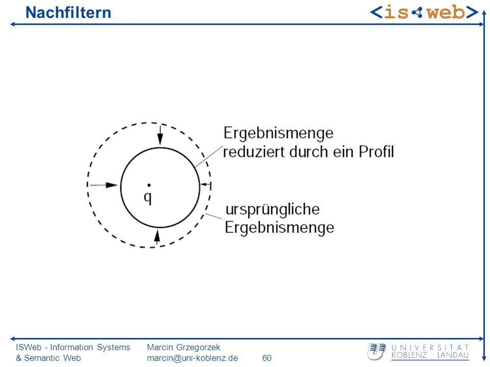 ISWeb - Information Systems & Semantic Web Marcin Grzegorzek marcin@uni-koblenz.de60 Nachfiltern