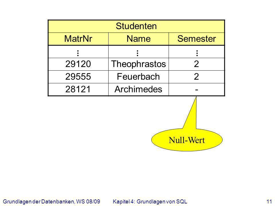 Grundlagen der Datenbanken, WS 08/09Kapitel 4: Grundlagen von SQL11 Studenten MatrNrNameSemester 29120Theophrastos2 29555Feuerbach2 28121Archimedes- N