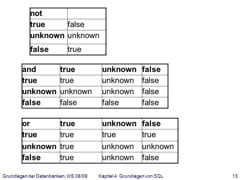 Grundlagen der Datenbanken, WS 08/09Kapitel 4: Grundlagen von SQL13 not truefalse unknown falsetrue andtrueunknownfalse true unknownfalse unknown fals