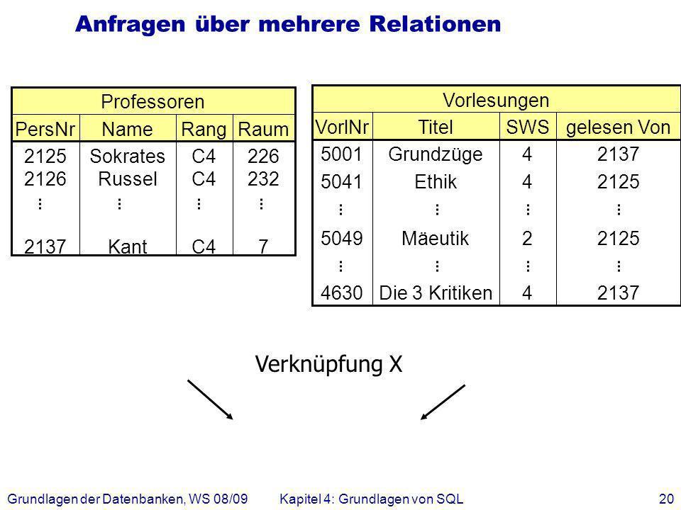 Grundlagen der Datenbanken, WS 08/09Kapitel 4: Grundlagen von SQL20 Anfragen über mehrere Relationen RaumRangNamePersNr 226 232 7 C4 Sokrates Russel K