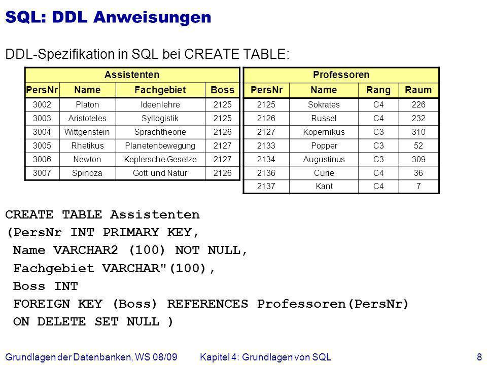 Grundlagen der Datenbanken, WS 08/09Kapitel 4: Grundlagen von SQL9 (Einfache) Datendefinition in SQL Datentypen character (n), char (n) character varying (n), varchar (n) numeric (p,s), integer blob oder raw für sehr große binäre Daten clob für sehr große String-Attribute date für Datumsangaben xml für XML-Dokumente …