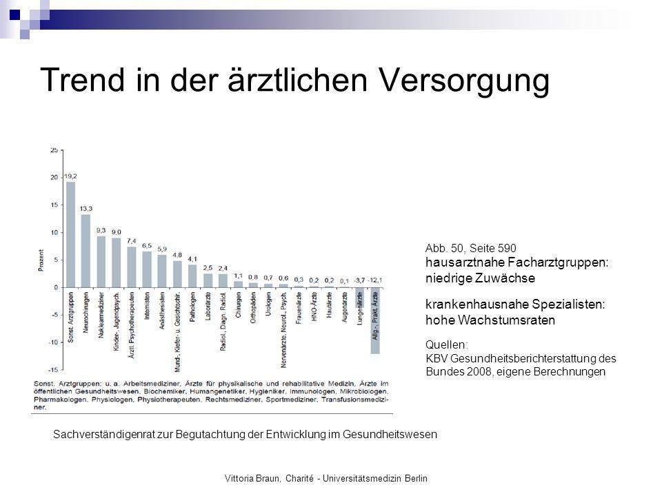 Trend in der ärztlichen Versorgung Sachverständigenrat zur Begutachtung der Entwicklung im Gesundheitswesen Abb. 50, Seite 590 hausarztnahe Facharztgr