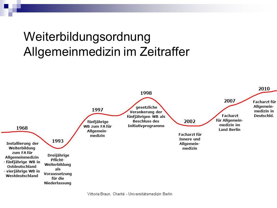 Vittoria Braun, Charité - Universitätsmedizin Berlin 2007 Facharzt für Allgemein- medizin im Land Berlin 1968 Installierung der Weiterbildung zum FA f