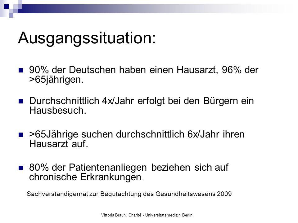 Ausgangssituation: 90% der Deutschen haben einen Hausarzt, 96% der >65jährigen. Durchschnittlich 4x/Jahr erfolgt bei den Bürgern ein Hausbesuch. >65Jä