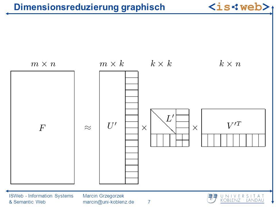 ISWeb - Information Systems & Semantic Web Marcin Grzegorzek marcin@uni-koblenz.de18 Reduzierung der Matrizen (2) Approximationsfehler ist abhängig von entfernten Diagonalwerten siehe Matrizenproduktion in dyadischer Schreibweise:
