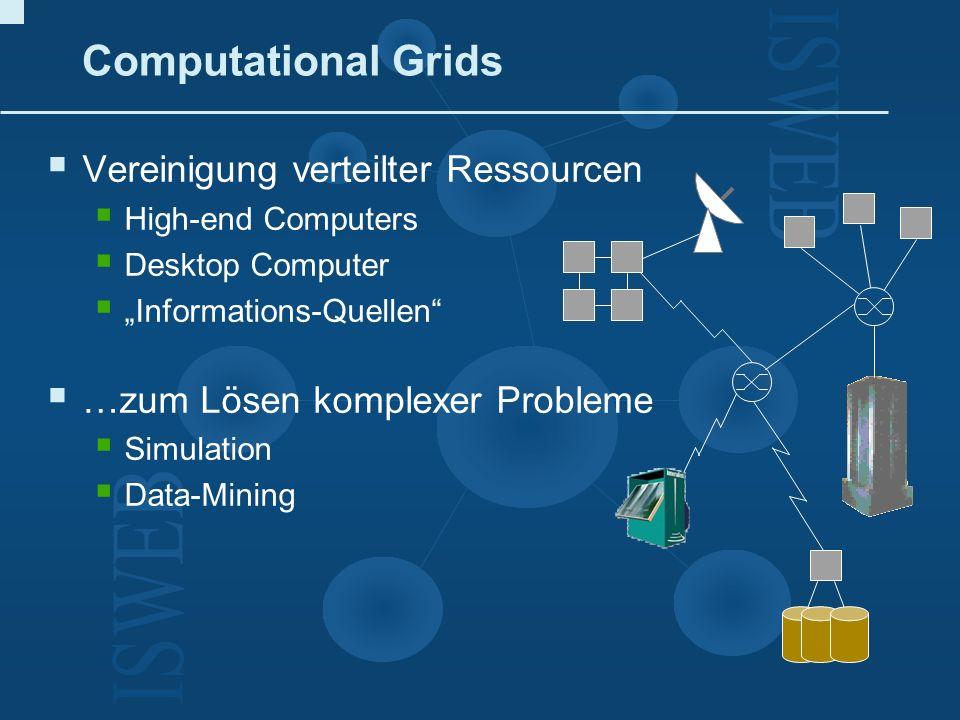 I.Grundlagen des Grid Computing 1. Idee und Entwicklung des Grid Computing 2.