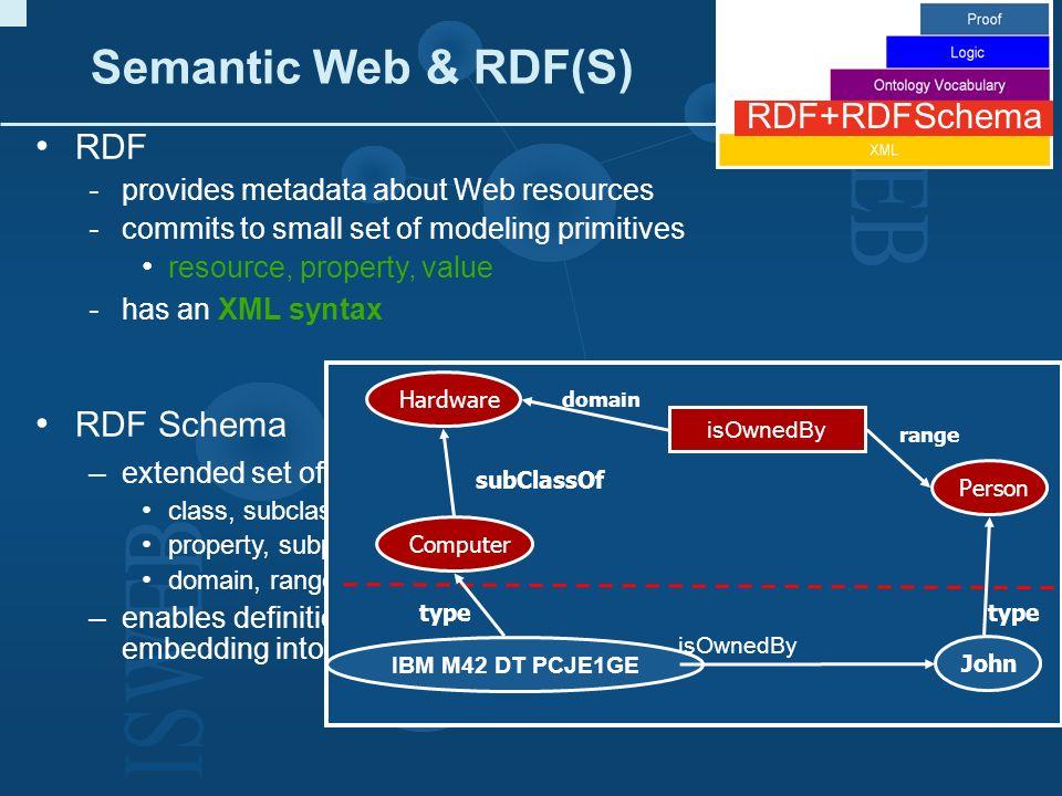III.Semantic Grid 1. Idee und Prinzipien des Semantic Grid 2.