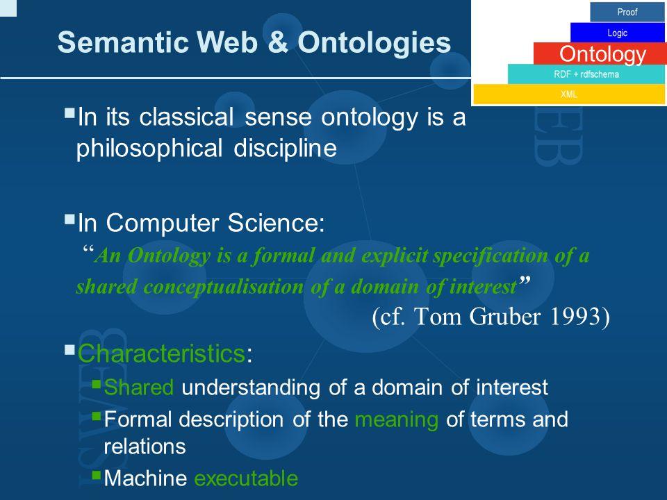 IV.Projekte im Semantic Grid Kontext 1. Semantische Technologien und Pervasive Computing 2.