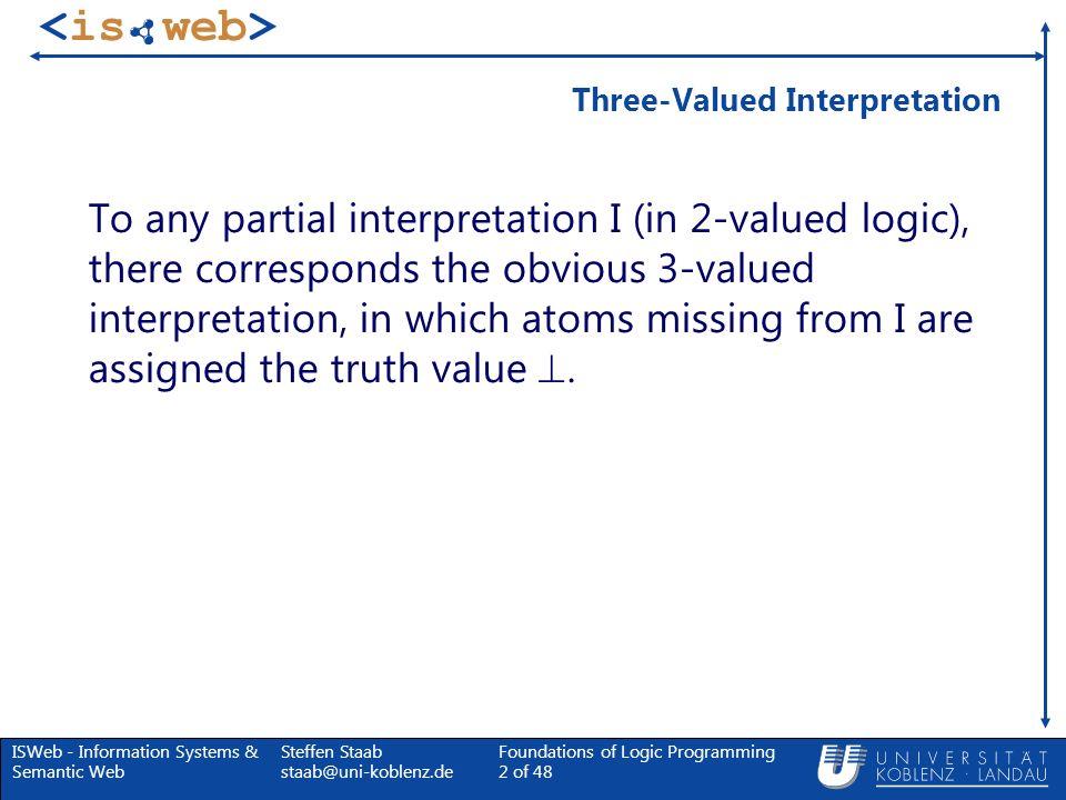 ISWeb - Information Systems & Semantic Web Steffen Staab staab@uni-koblenz.de Foundations of Logic Programming 63 of 48 Eindeutiges stabiles Modell (unique stable model) Definition: Ein totales Modell M vom allgemeingültigen Logikprogramm P ist stabil, wenn es ein Fixpunkt von S ist ( M = S( M )).