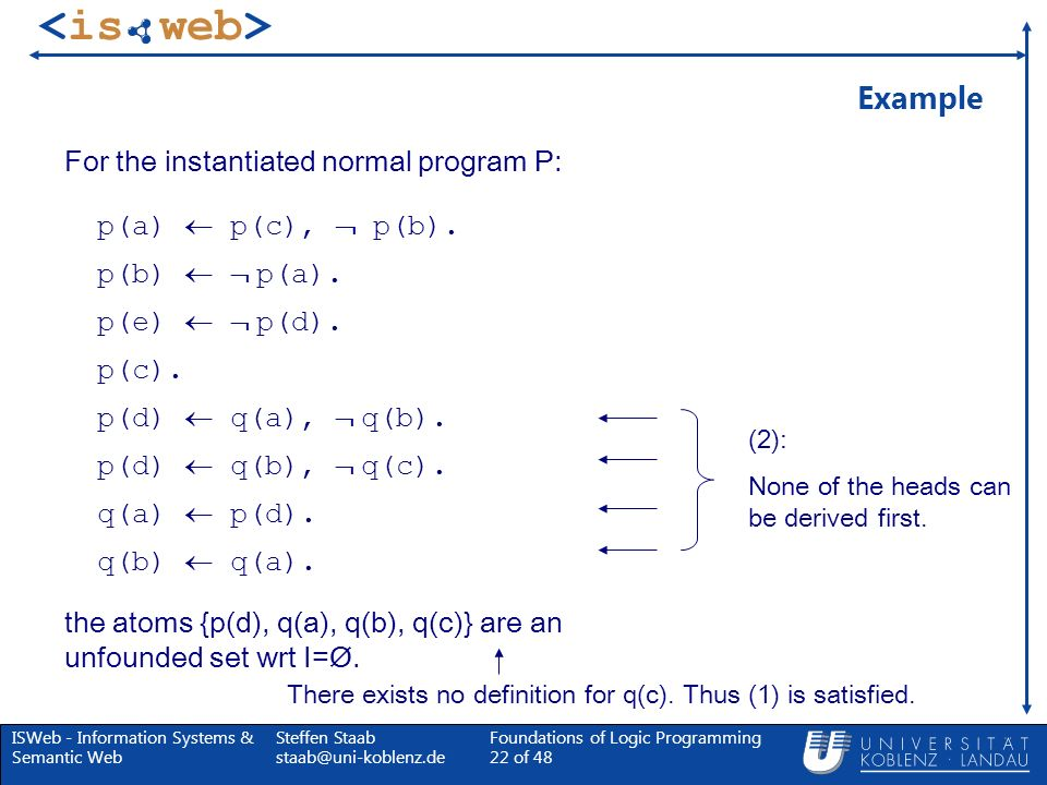 ISWeb - Information Systems & Semantic Web Steffen Staab staab@uni-koblenz.de Foundations of Logic Programming 22 of 48 Example p(a) p(c), p(b). p(b)