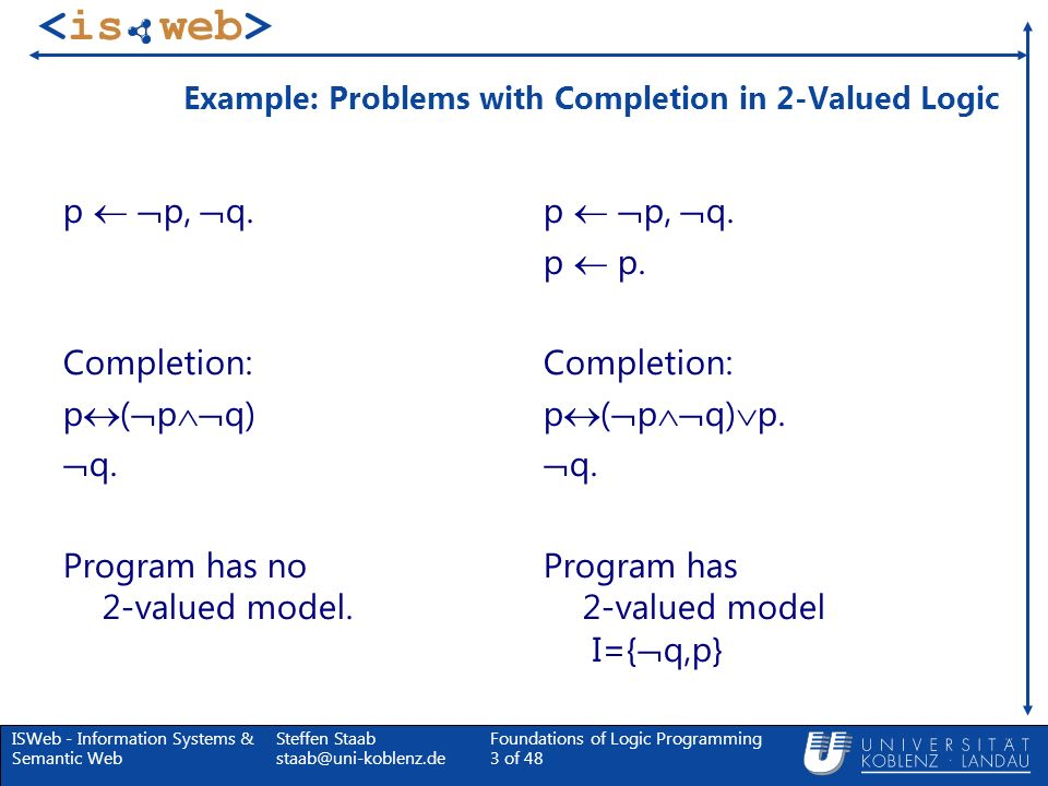 ISWeb - Information Systems & Semantic Web Steffen Staab staab@uni-koblenz.de Foundations of Logic Programming 4 of 48 Truth Tables for 3-Valued Logic (Extensions Only!) 1 1 0 A BBA 1 0 0 A BBA 10 1 1 1 1 0 A BBA 1 1 0 A BBA AA Attention:: A B B A no longer holds!