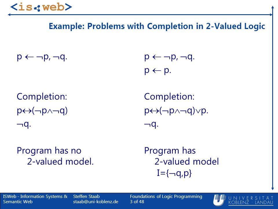 ISWeb - Information Systems & Semantic Web Steffen Staab staab@uni-koblenz.de Foundations of Logic Programming 64 of 48 Minimale stabile Modelle Es ist unmittelbar, dass ein stabiles Modell minimal ist (im Bezug auf die Menge der positiven Literale); aber nicht jedes minimale Modell ist stabil.
