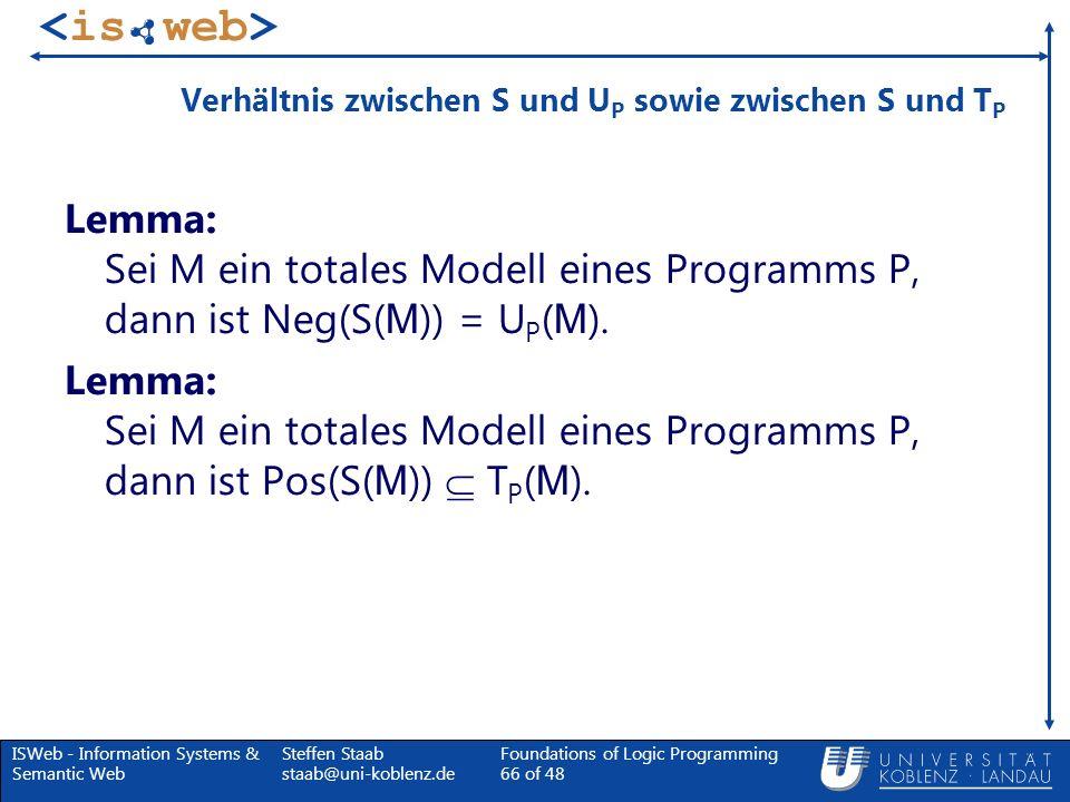 ISWeb - Information Systems & Semantic Web Steffen Staab staab@uni-koblenz.de Foundations of Logic Programming 66 of 48 Verhältnis zwischen S und U P
