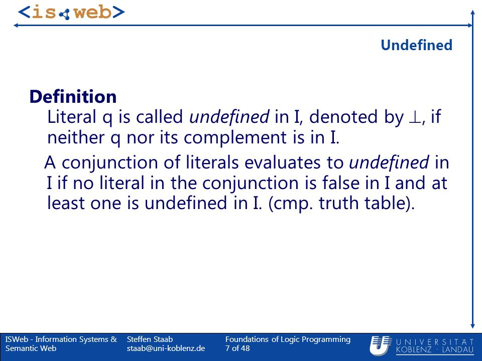 ISWeb - Information Systems & Semantic Web Steffen Staab staab@uni-koblenz.de Foundations of Logic Programming 18 of 48 Satisfied / Falsified / Weakly Falsified Definition: An ground clause is satisfied in a partial or complete interpretation I if the head is true in I or some subgoal is false in I.