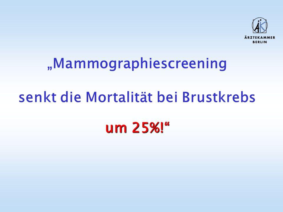 um 25%! Mammographiescreening senkt die Mortalität bei Brustkrebs um 25%!