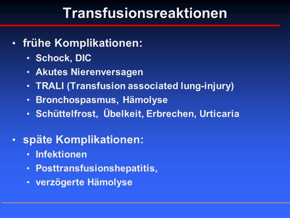 Transfusionsreaktionen frühe Komplikationen: Schock, DIC Akutes Nierenversagen TRALI (Transfusion associated lung-injury) Bronchospasmus, Hämolyse Sch