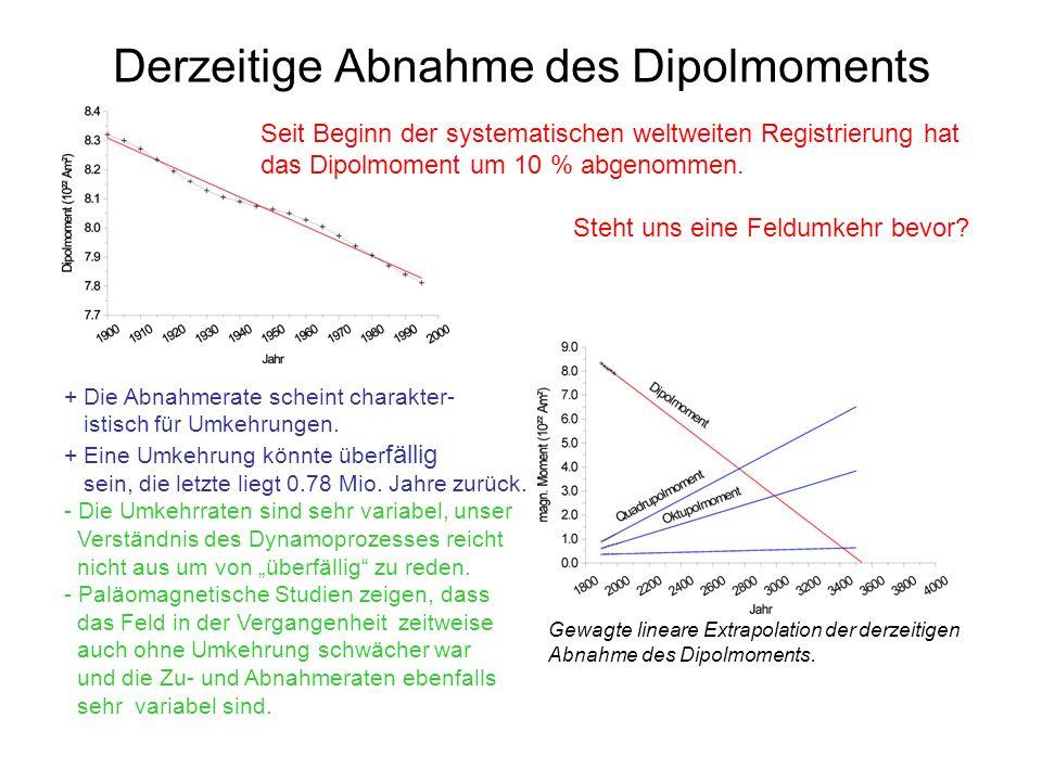 Derzeitige Abnahme des Dipolmoments Seit Beginn der systematischen weltweiten Registrierung hat das Dipolmoment um 10 % abgenommen. Steht uns eine Fel
