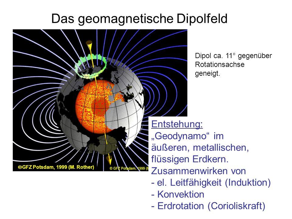 Das geomagnetische Dipolfeld Entstehung: Geodynamo im äußeren, metallischen, flüssigen Erdkern. Zusammenwirken von - el. Leitfähigkeit (Induktion) - K