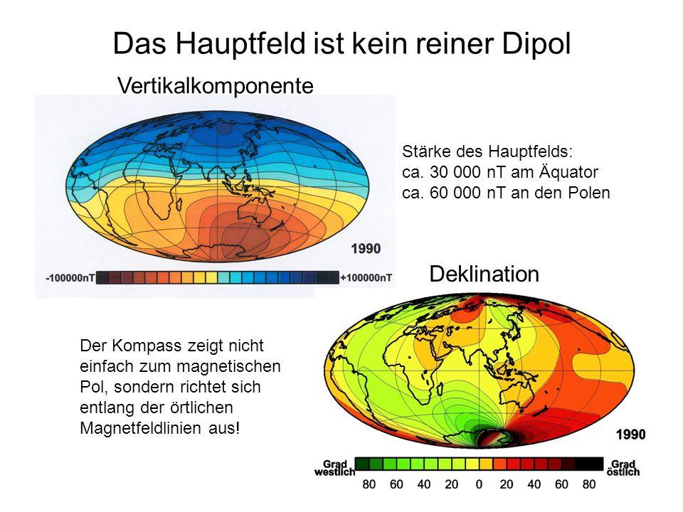 Das Hauptfeld ist kein reiner Dipol Vertikalkomponente Deklination Stärke des Hauptfelds: ca. 30 000 nT am Äquator ca. 60 000 nT an den Polen Der Komp