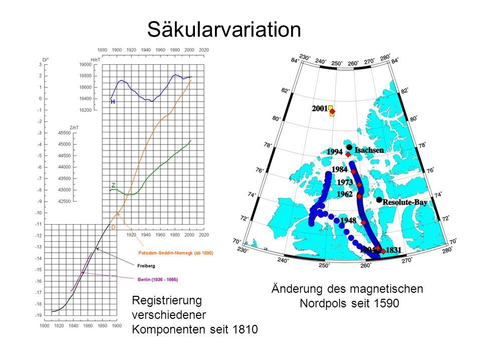 Säkularvariation Änderung des magnetischen Nordpols seit 1590 Registrierung verschiedener Komponenten seit 1810