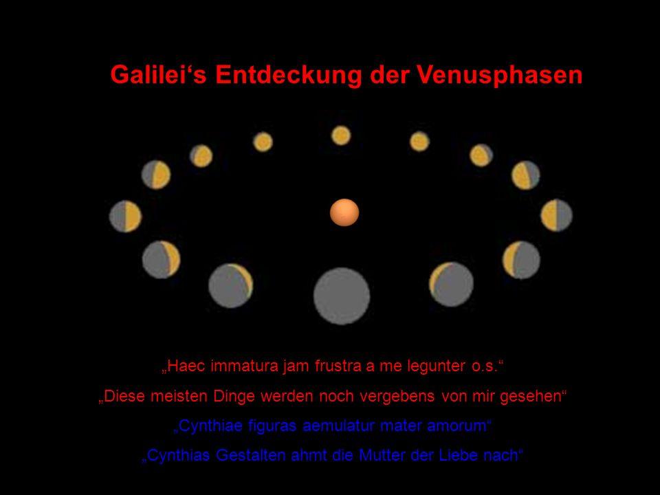 Sonne Erdbahn Erde Venus im Blick der Erde Obere Konjunktion Untere Konjunktion Größte westliche ElongationGrößte östliche Elongation Venusbahn MorgensternAbendstern