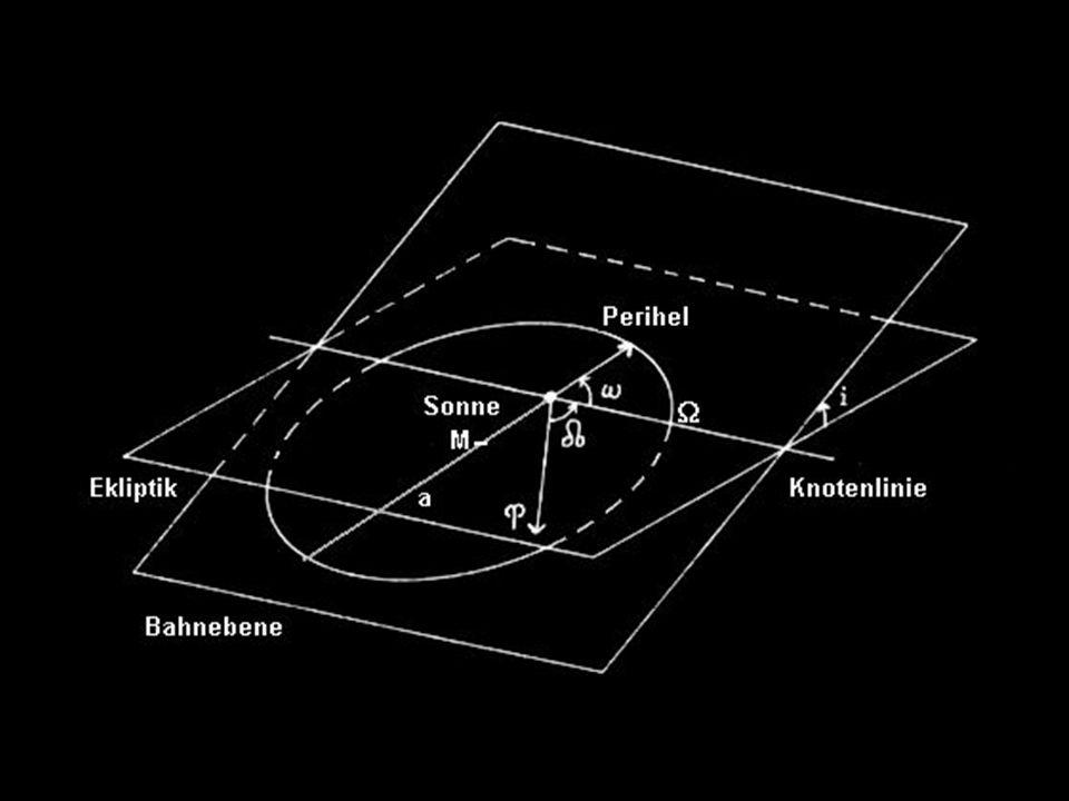 Die Ishtar-Periode -ähnliche Erde-Venus-Positionen: ungefähr jeweils 583,92 Tage Abstand -keine sehr hohe Genauigkeit -alle 8 Jahre minus 2,919 Tage entsteht jedoch nahezu dieselbe Konstellation -Grund: 8 Jahre entsprechen 2920 Tagen, dass sind rund 5 synodische Umläufe Grob bedeutet dass, das untere Konjunktionen nur an 5 Positionen der Erd- und Venusbahn statt- finden können – ein Pentagramm entsteht.