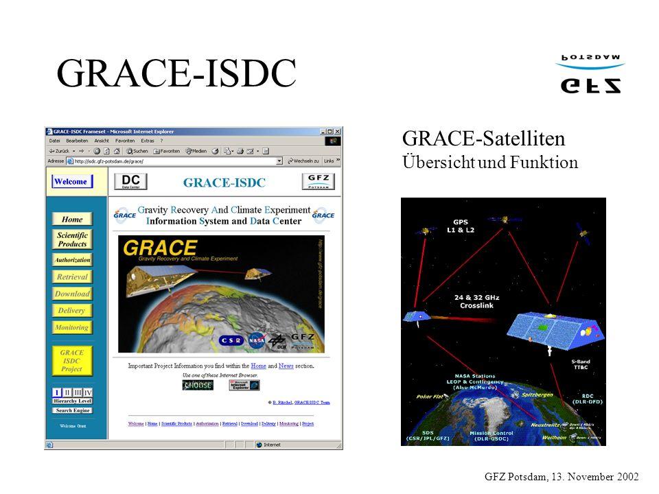 GFZ Potsdam, 13. November 2002 GRACE-Satelliten Übersicht und Funktion GRACE-ISDC