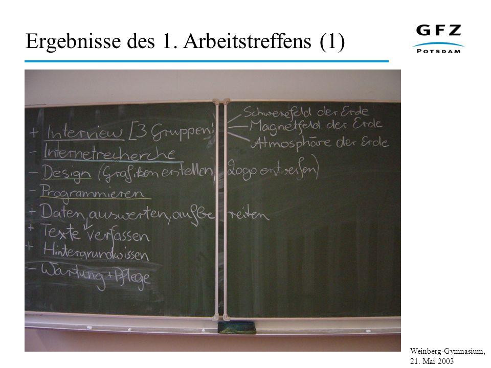 Weinberg-Gymnasium, 21. Mai 2003 Ergebnisse des 1. Arbeitstreffens (1)