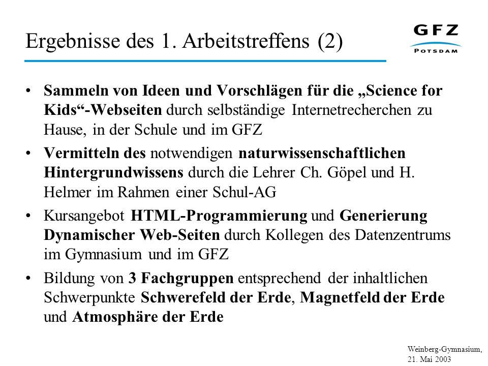 Weinberg-Gymnasium, 21. Mai 2003 Ergebnisse des 1. Arbeitstreffens (2) Sammeln von Ideen und Vorschlägen für die Science for Kids-Webseiten durch selb