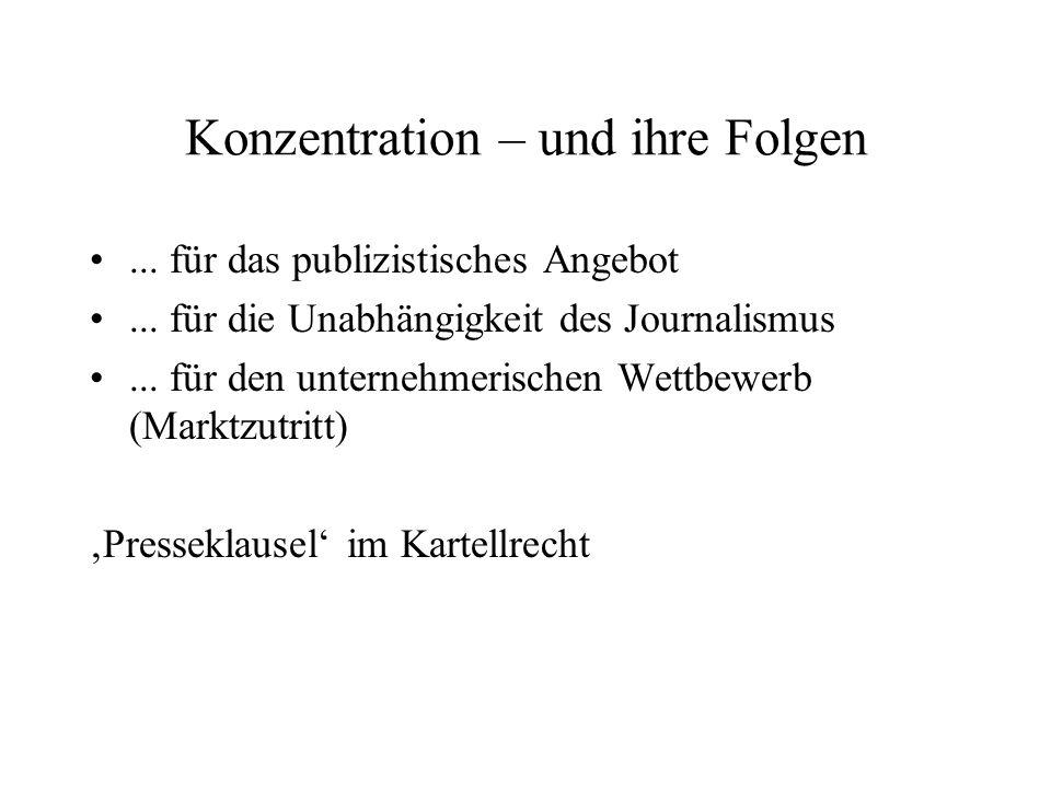 Konzentration – und ihre Folgen... für das publizistisches Angebot... für die Unabhängigkeit des Journalismus... für den unternehmerischen Wettbewerb