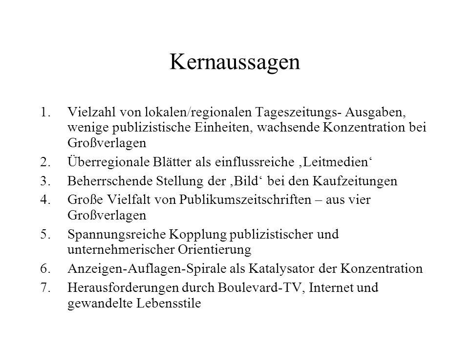Literatur BDZV (2002) (Hrsg.): Zeitungen 2002.Bonn: ZV Zeitungs Verlag Service.
