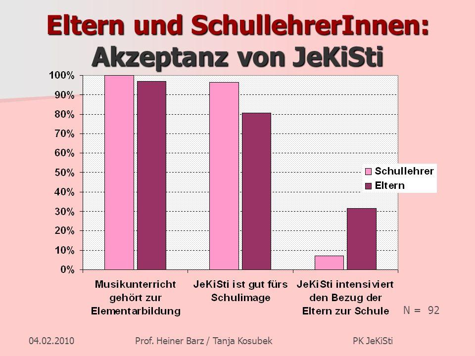 04.02.2010Prof. Heiner Barz / Tanja Kosubek PK JeKiSti Eltern und SchullehrerInnen: Akzeptanz von JeKiSti N = 92
