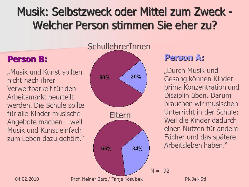 04.02.2010Prof. Heiner Barz / Tanja Kosubek PK JeKiSti Musik: Selbstzweck oder Mittel zum Zweck - Welcher Person stimmen Sie eher zu? Eltern Schullehr
