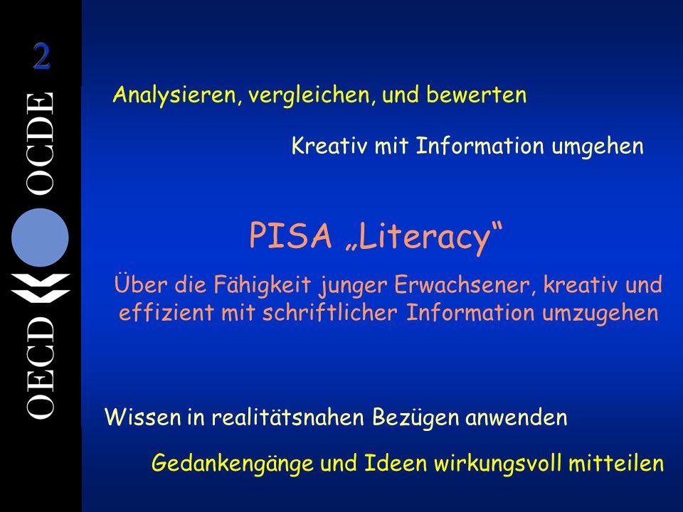 Analysieren, vergleichen, und bewerten Kreativ mit Information umgehen Wissen in realitätsnahen Bezügen anwenden PISA Literacy Über die Fähigkeit junger Erwachsener, kreativ und effizient mit schriftlicher Information umzugehen Gedankengänge und Ideen wirkungsvoll mitteilen