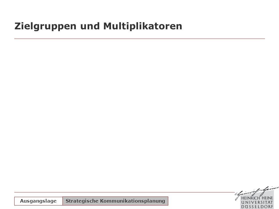 Zielgruppen und Multiplikatoren Ausgangslage Strategische Kommunikationsplanung