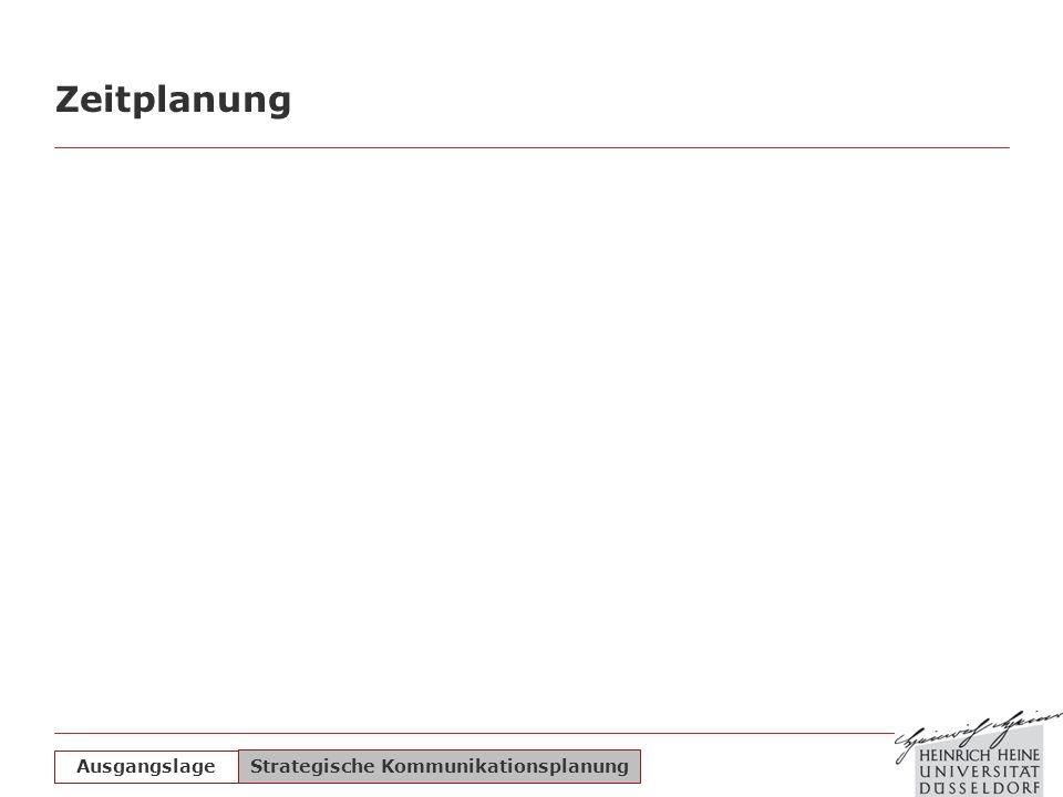 Zeitplanung Ausgangslage Strategische Kommunikationsplanung