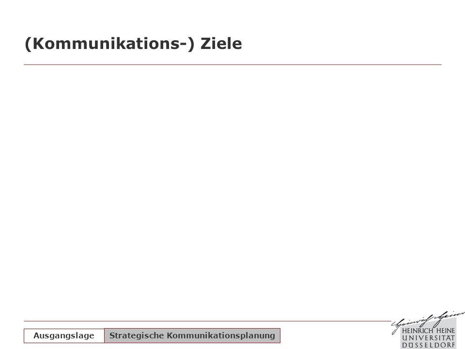 (Kommunikations-) Ziele Ausgangslage Strategische Kommunikationsplanung