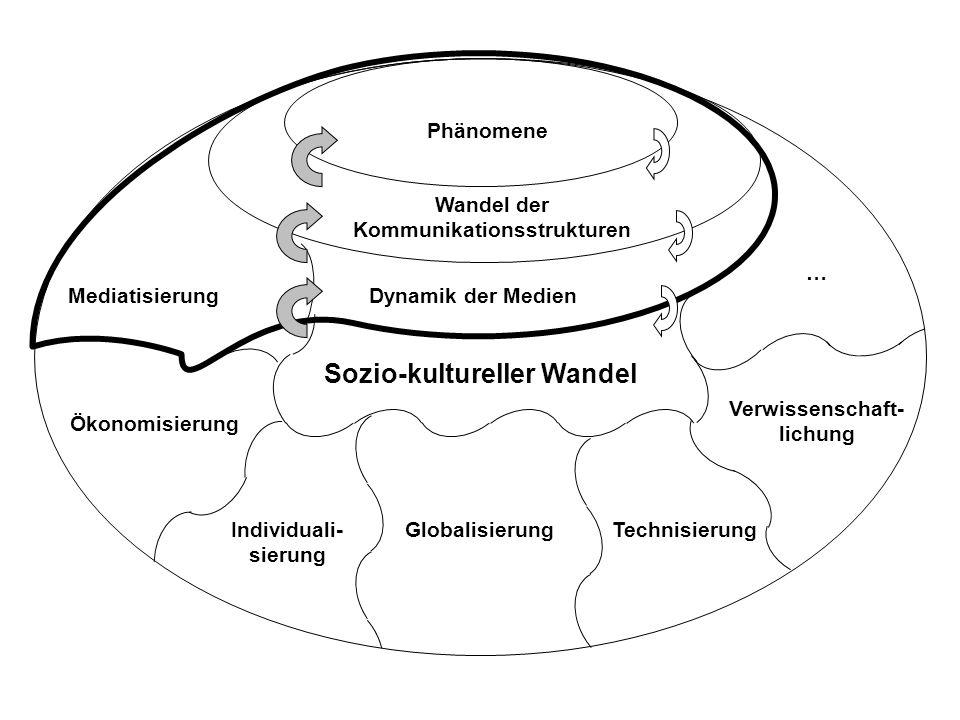 Phänomene Wandel der Kommunikationsstrukturen Dynamik der Medien Sozio-kultureller Wandel Mediatisierung … Verwissenschaft- lichung Ökonomisierung Glo